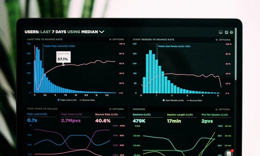 Costco Popularity And Market Share Statistics